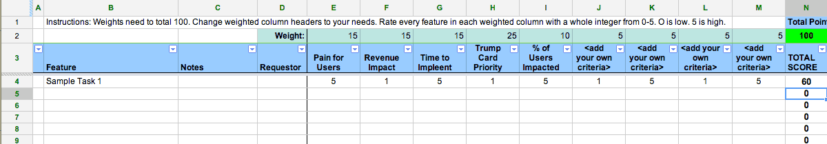 Forced Ranking Of Product Features In A Spreadsheet